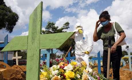 Brasil bate novo recorde e Registrou  4.195 mortes por Covid-19 em 24h